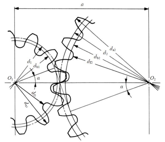 Diagram Spur Gears Diagram Schematic Circuit Edu Wiringdiagram Us