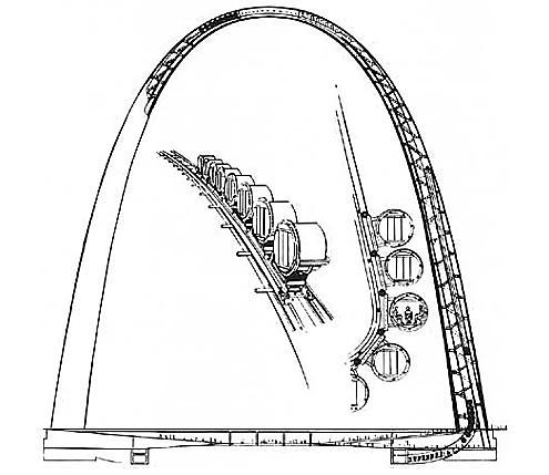 495x429 St Louis Arch Gateway Eero Saarinen Missouri Elevators Drawings