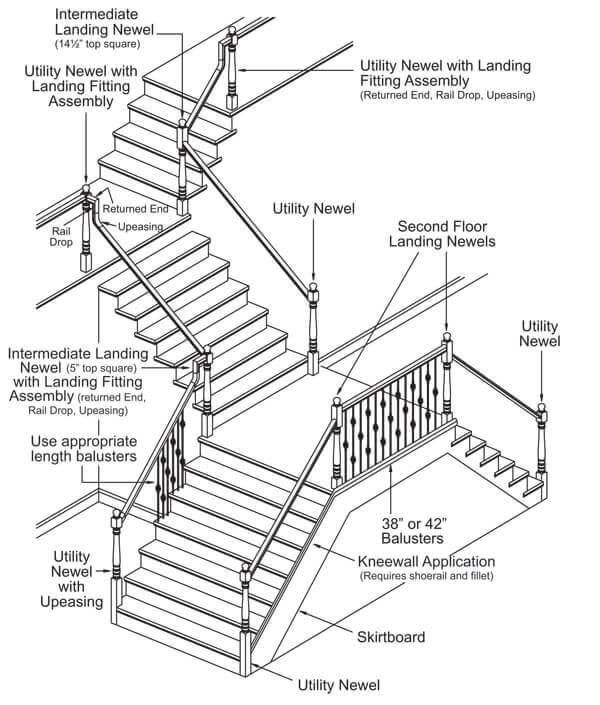 600x705 Stairs Amp Railings