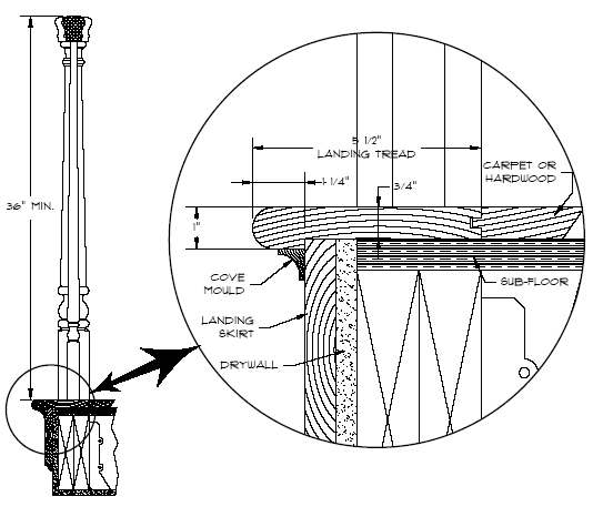 543x466 Landing Tread Detail Design Details Detail