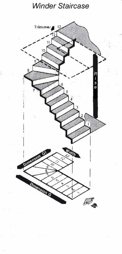 390x812 Measuring Your Staircase Advice