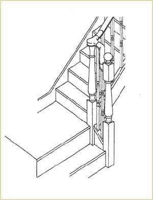 300x393 Staircase Glossary
