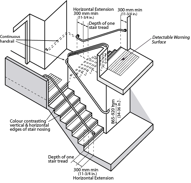 Staircase Plan Drawing At Getdrawings Com Free For