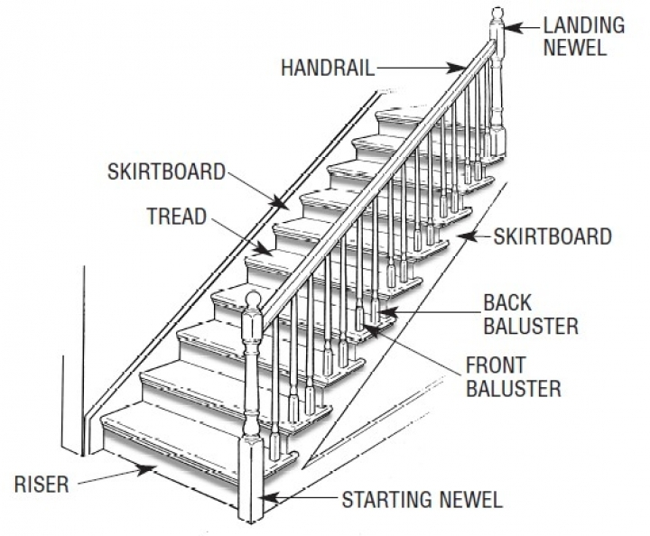 stairs detail drawing at getdrawings com