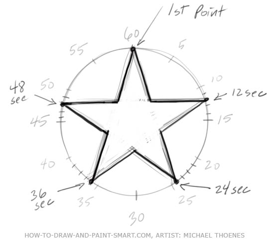 550x488 How To Draw A Star