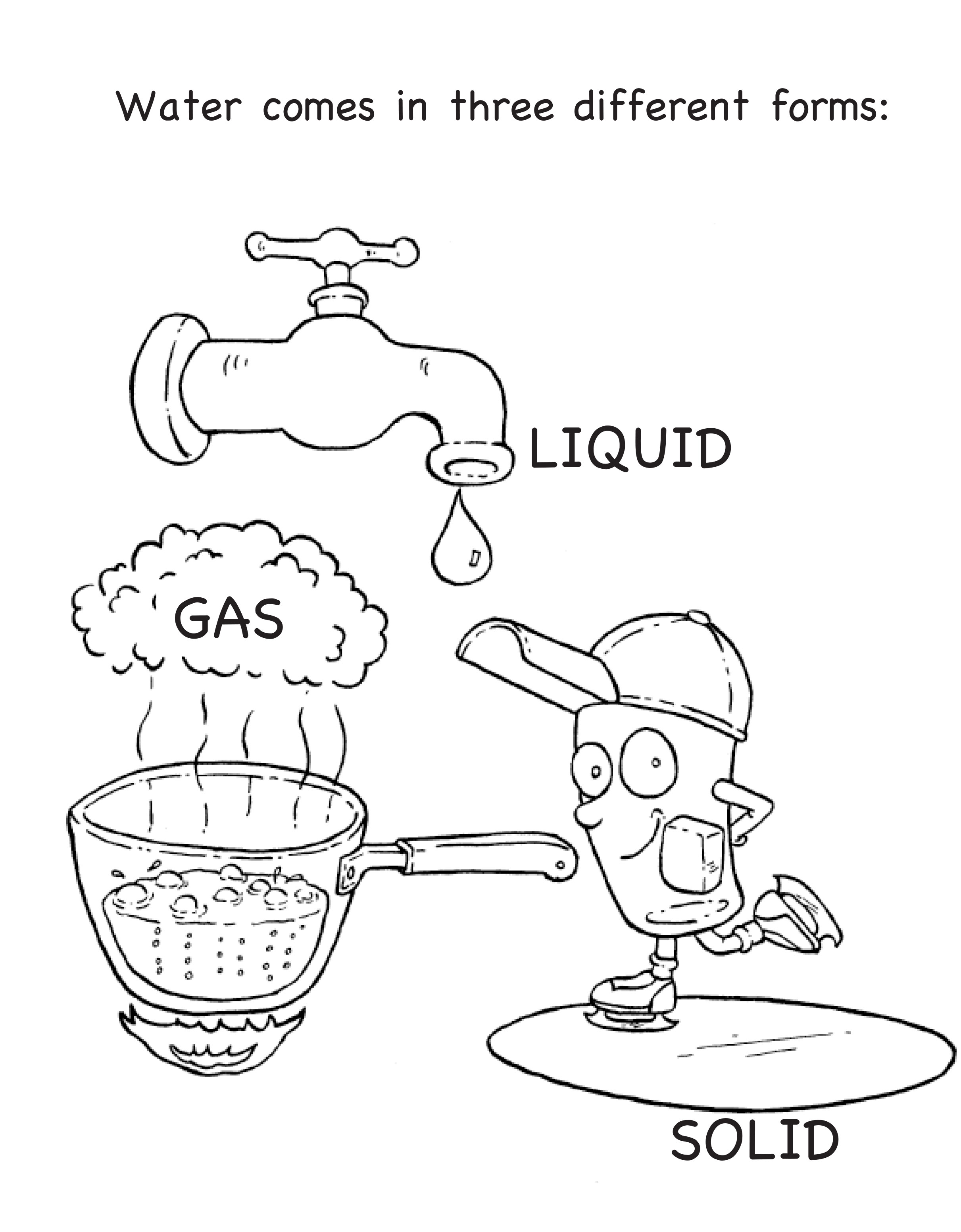 matter coloring pages states of matter drawing at free for