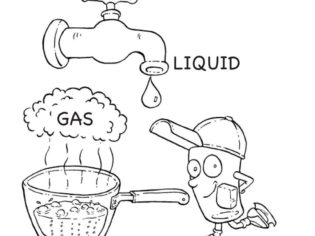 states of matter drawing at getdrawings com