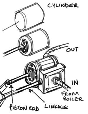 300x388 How To Draw Steampunk Machines