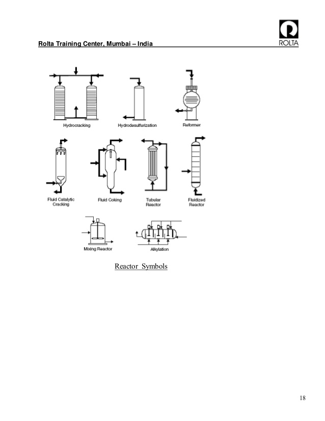 638x826 Piping Engineering Guide