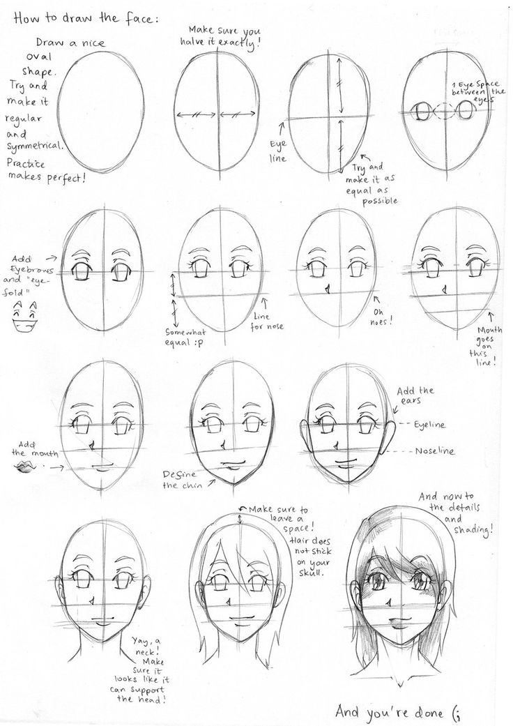 Step By Step Drawing Anime Faces