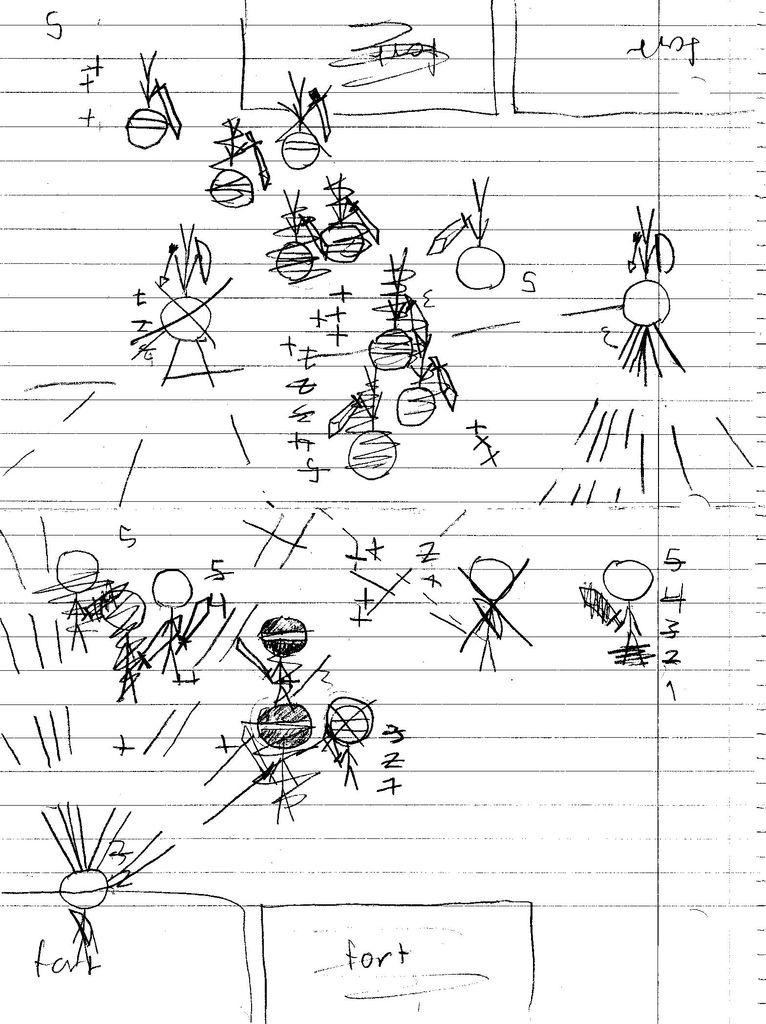 766x1024 Paper Gaming Pencil Wars 4 Steps