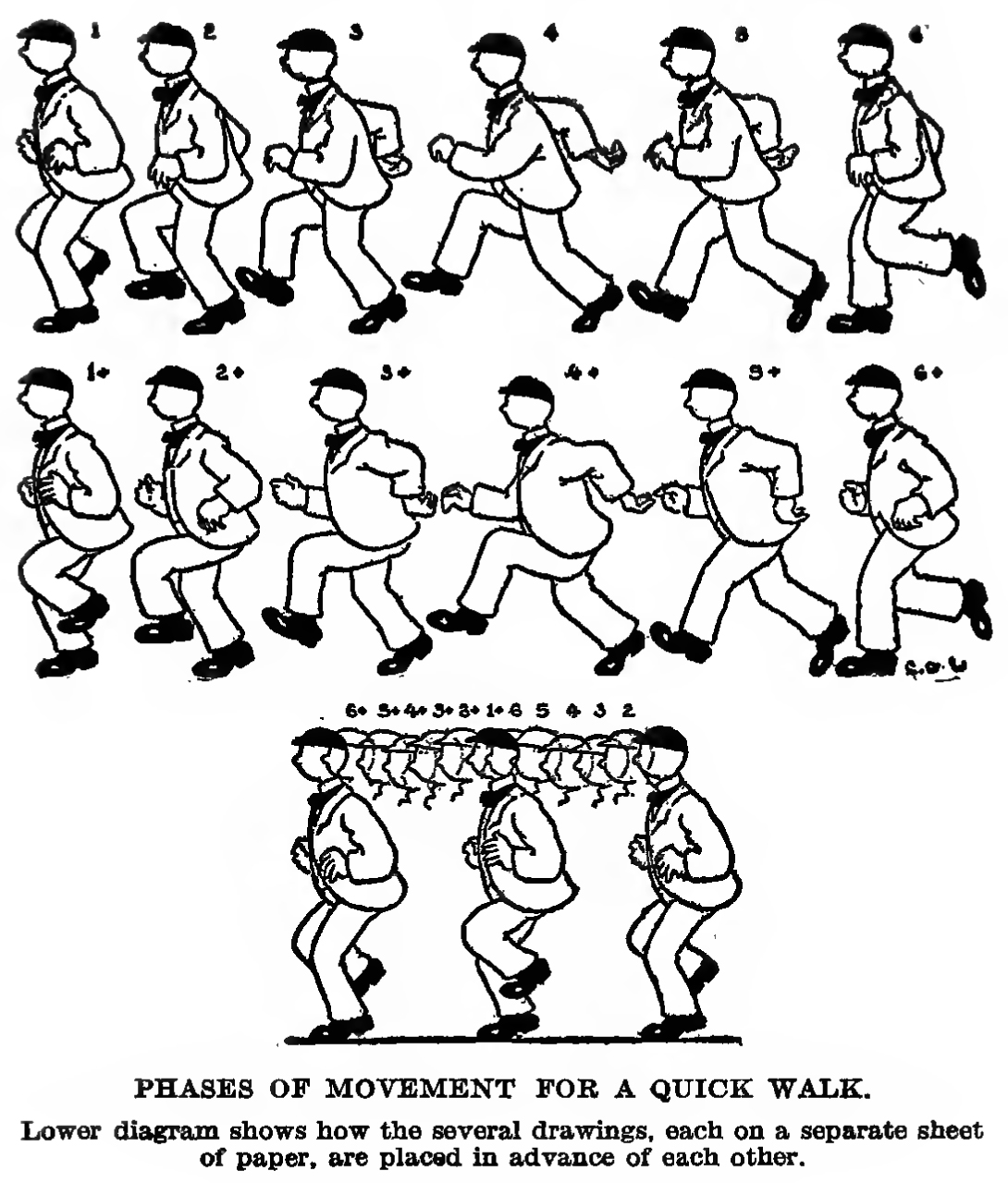 1090x1280 How To Draw And Animate A Person Walking Or Running