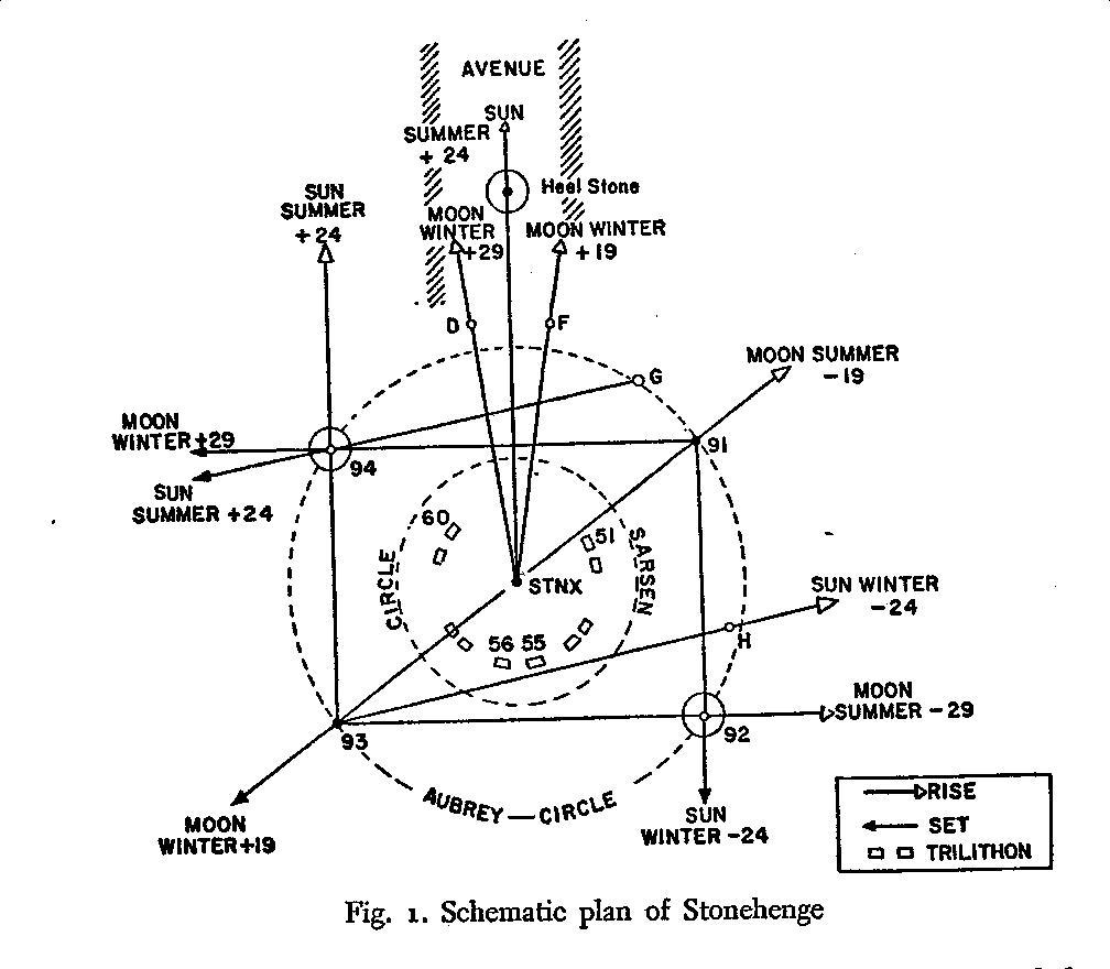 1008x880 Stonehenge Theory