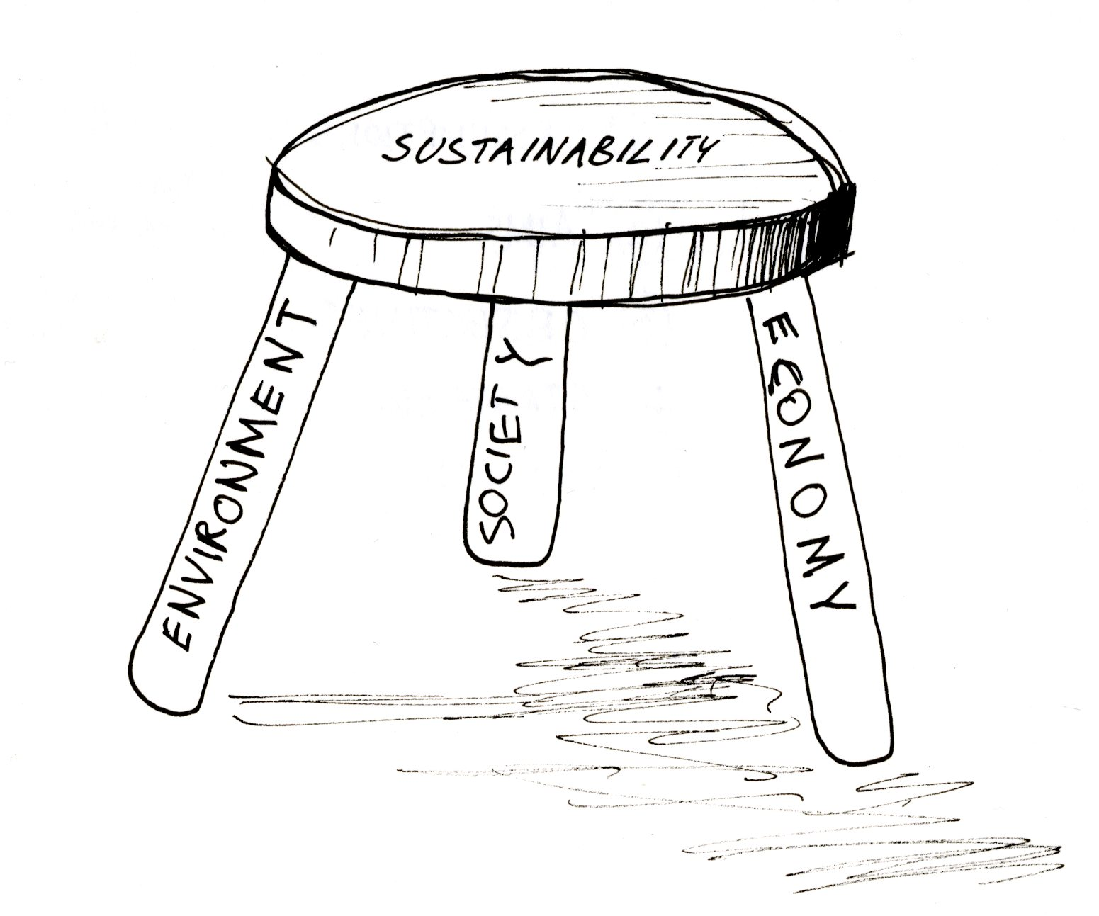 1551x1293 Psychocartography Sustainable Stool