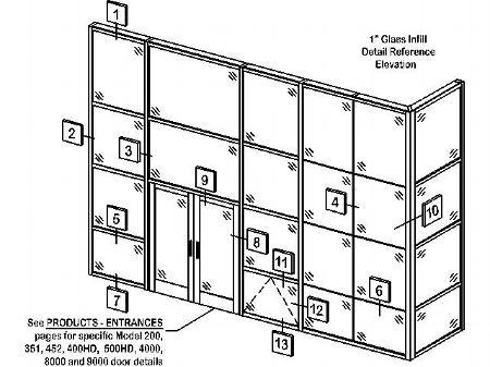 450x337 Cmi Architectural
