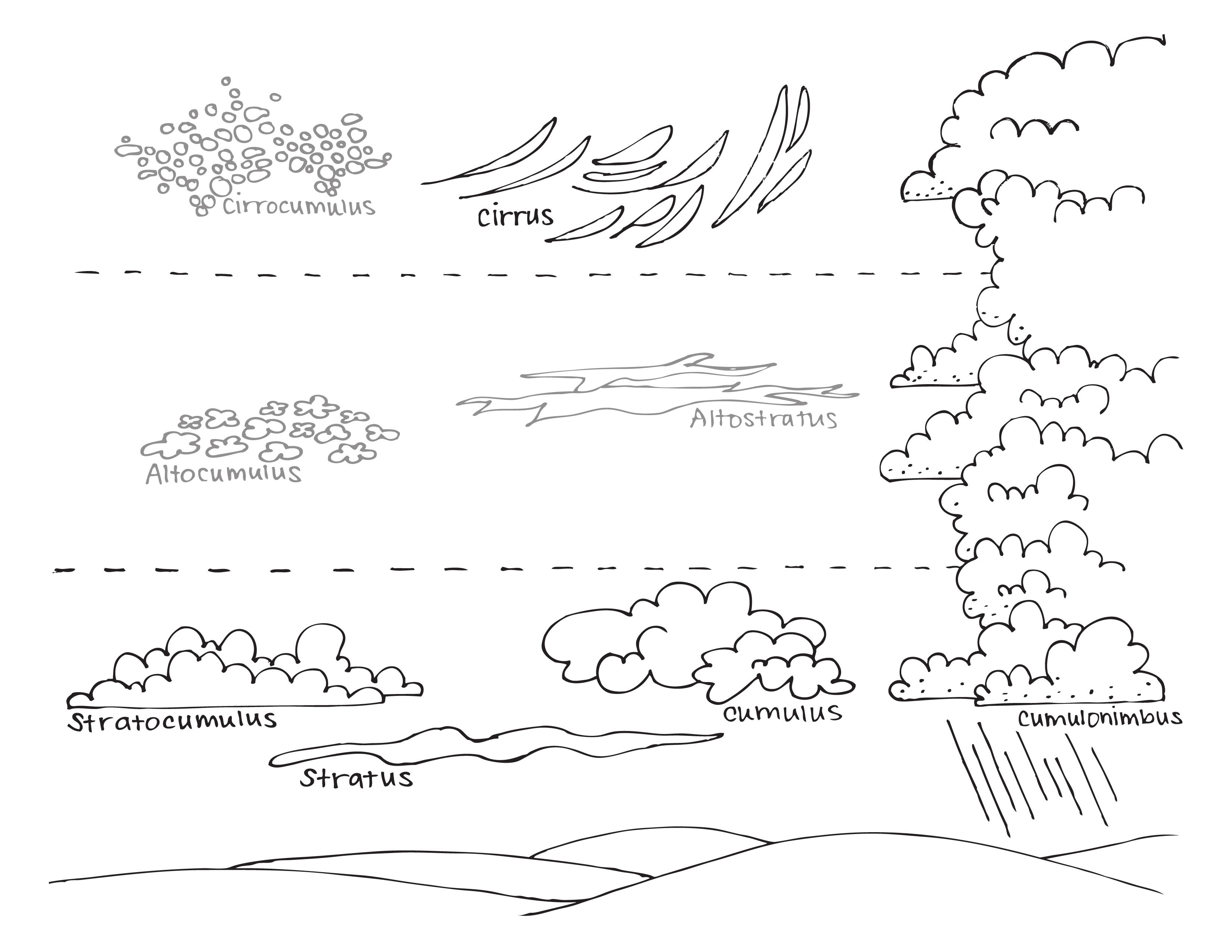 cumulus cloud coloring pages - photo#13