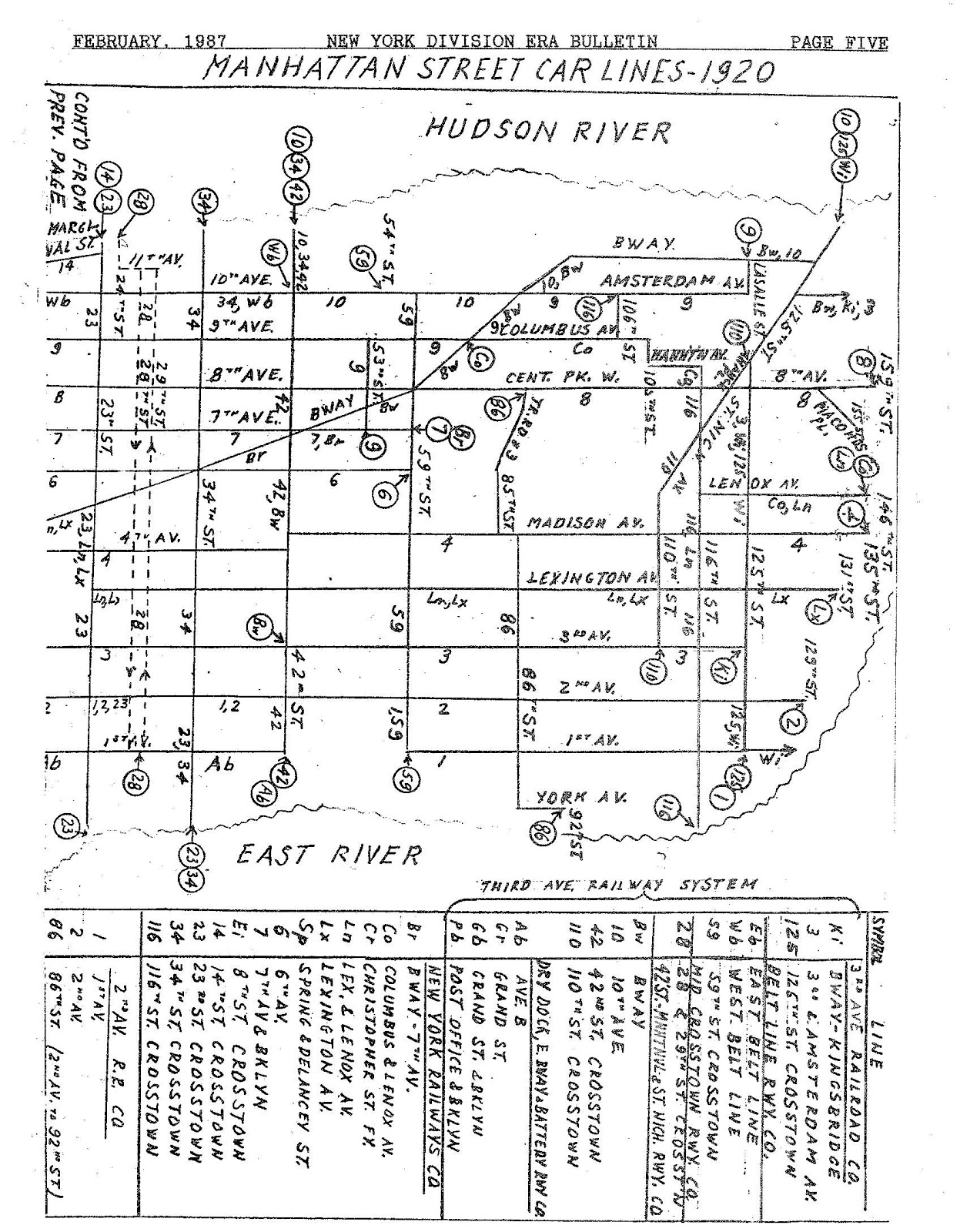1247x1600 Streetcars And Spatial Analysis Route Map Of Manhattan Streetcar