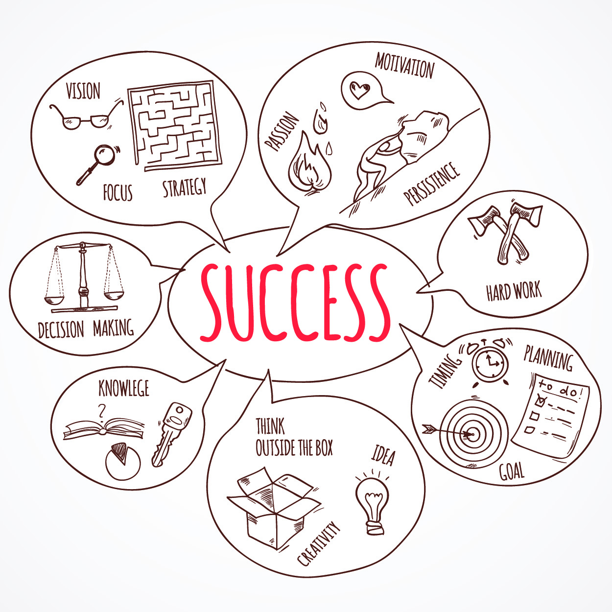 1250x1250 Working Productively Is The Ultimate Formula For Success