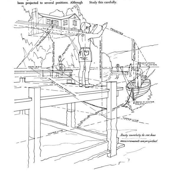 600x600 Loomis Successful Drawing Kollectors Army