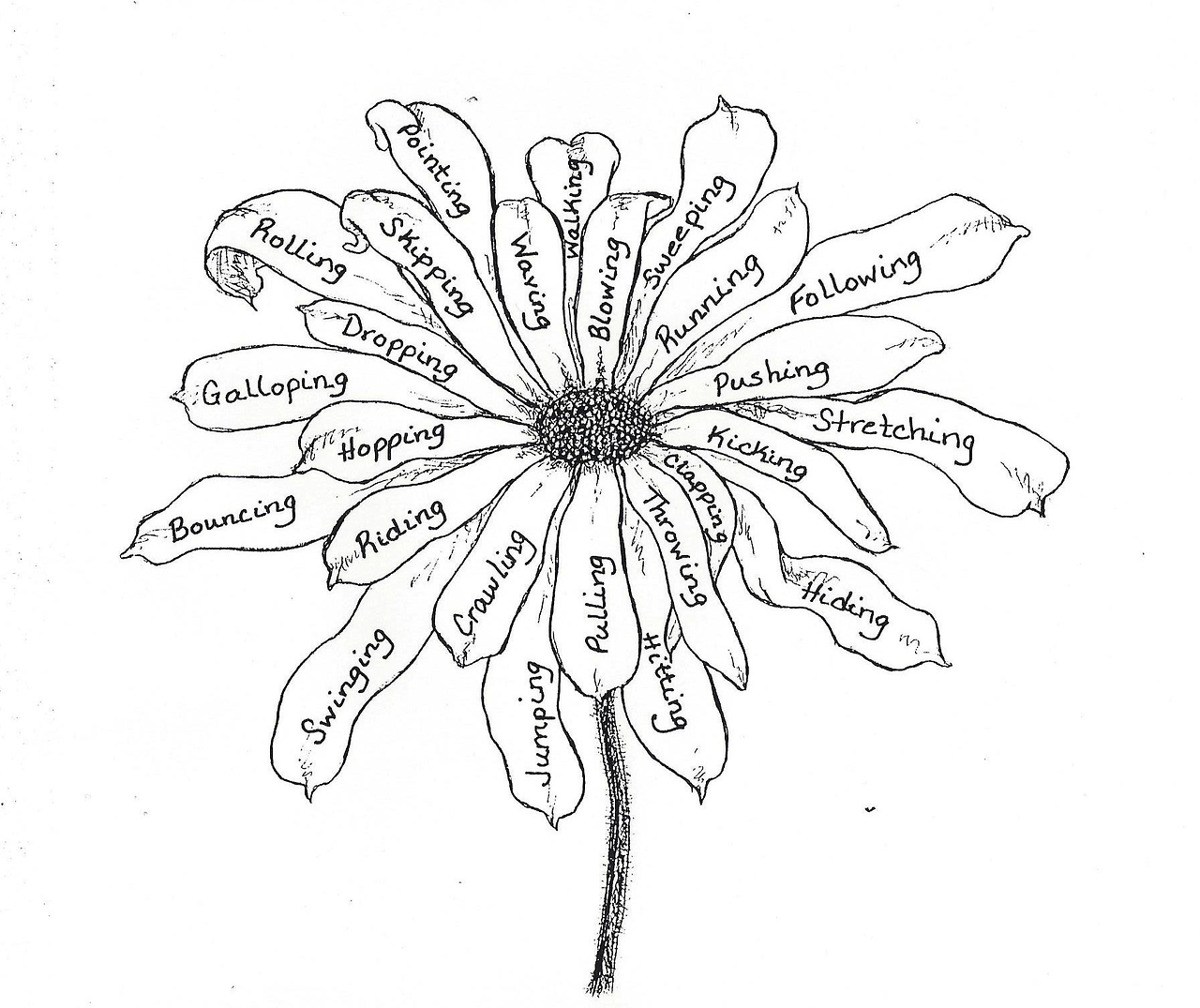 1280x1075 Dongetrabi Black And White Flowers Drawings Tumblr Images