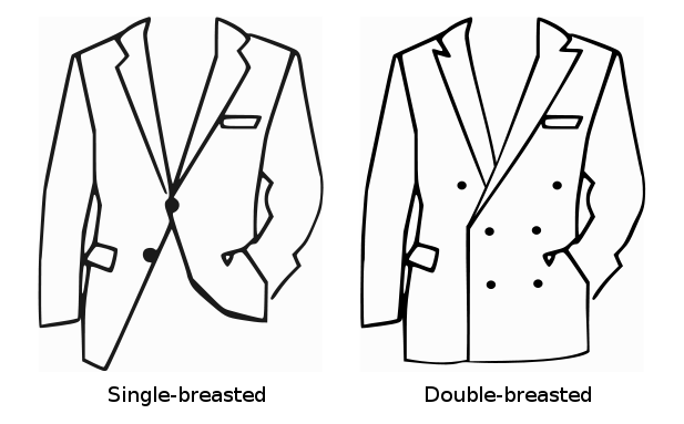 617x383 Double Breasted Jacket Cuts