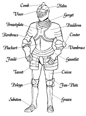 360x485 Plate Armor [Arms Amp Armor] Medieval, Knight
