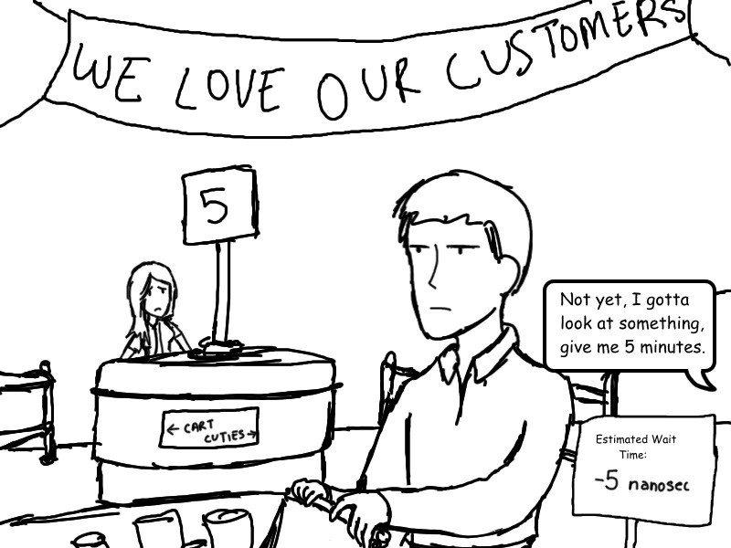 Supermarket Drawing