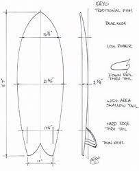203x249 Surfboard Balsacentral