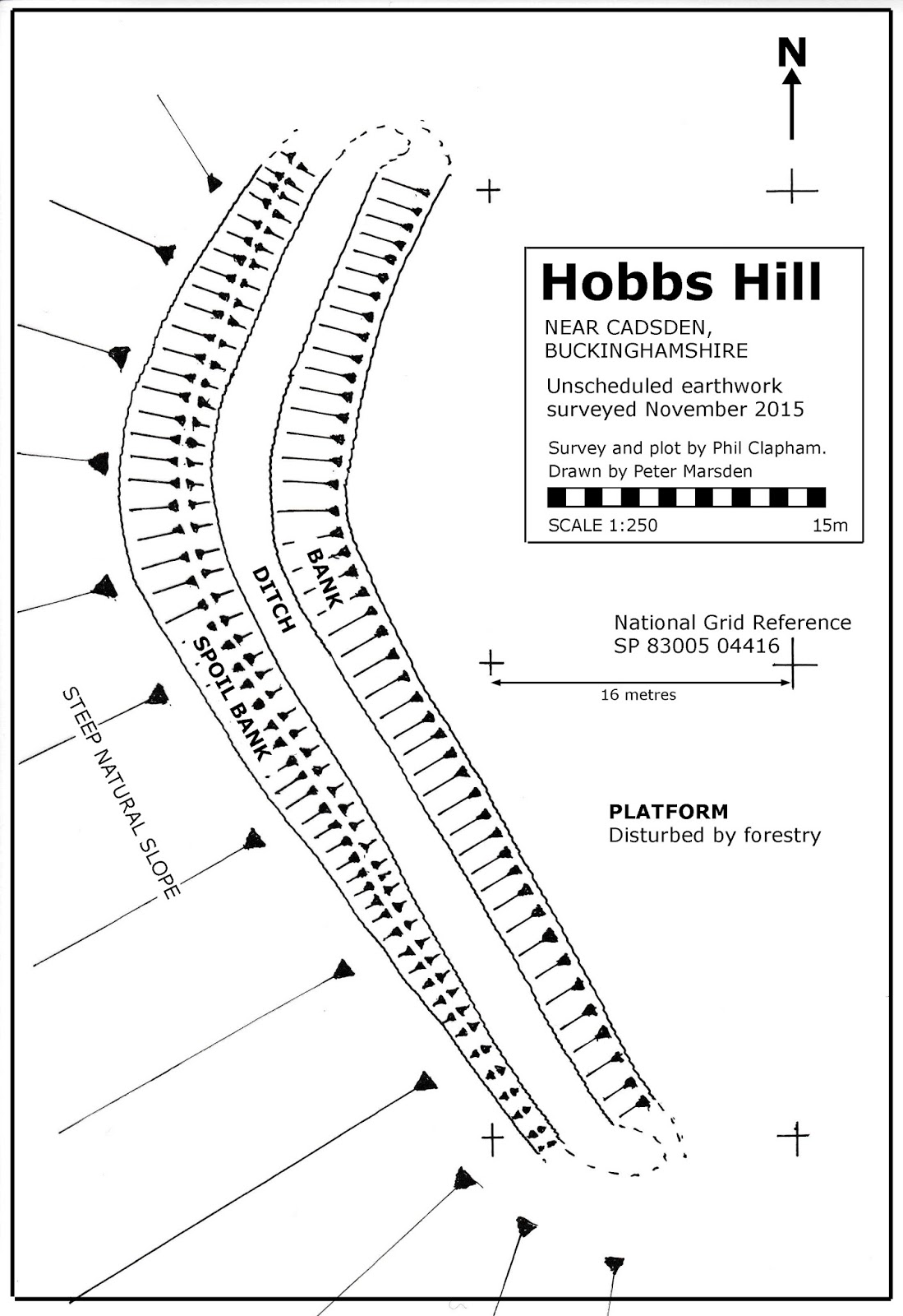 1099x1600 Active Archaeology Group Hobbs Hill Earthworks Survey Drawing