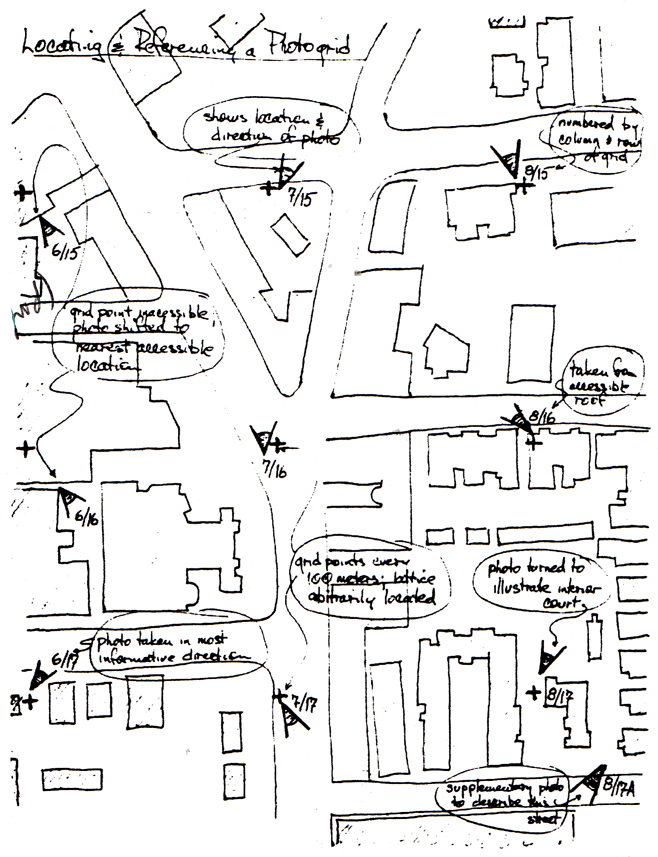 658x857 Extract From Kevin Lynch's Process Of Visual Survey. City