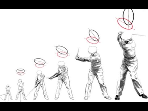 480x360 How To Improve My Golf Swing