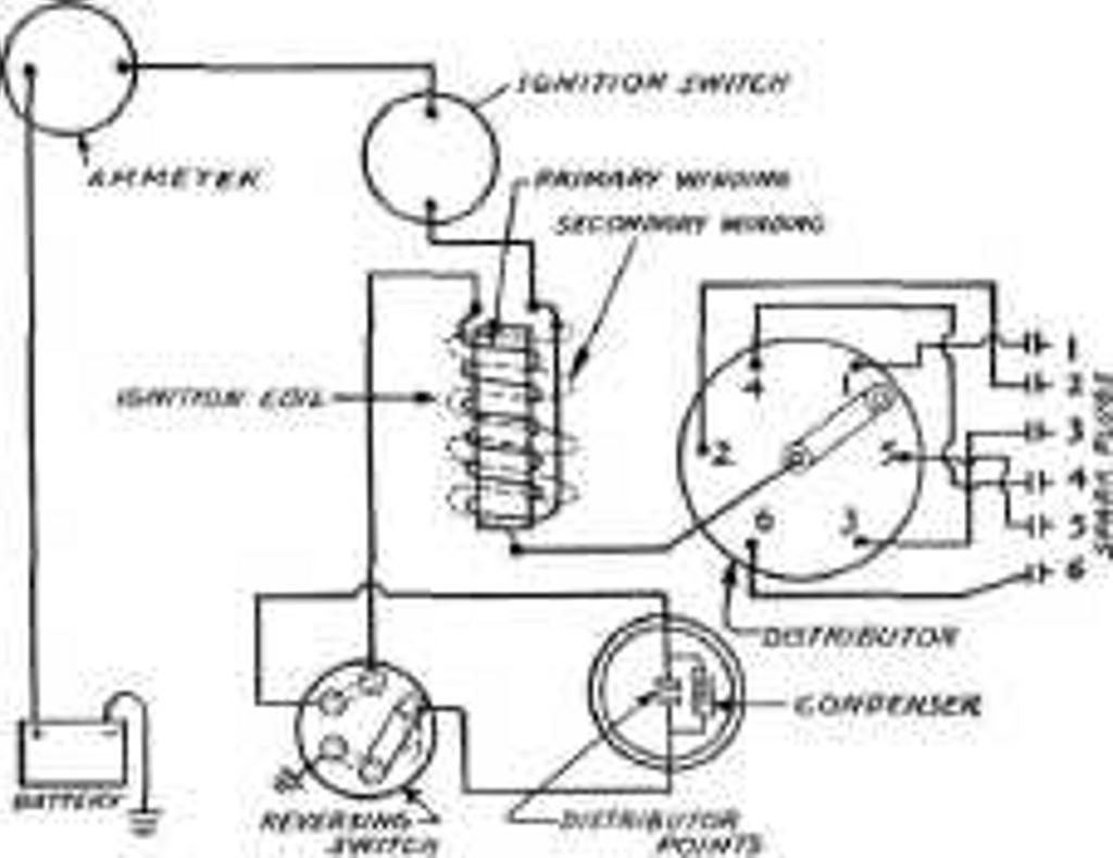Chopper Ignition Switch Wiring Diagram
