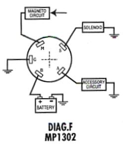 Marine Ignition Switch Diagram | Wiring Diagrams on corolla starter wiring diagram, cavalier starter wiring diagram, 1969 chevelle starter wiring diagram, 1972 chevelle starter wiring diagram, s10 starter wiring diagram, expedition starter wiring diagram, mustang starter wiring diagram, 1966 chevelle starter wiring diagram, 1970 chevelle starter wiring diagram, envoy starter wiring diagram, f150 starter wiring diagram,