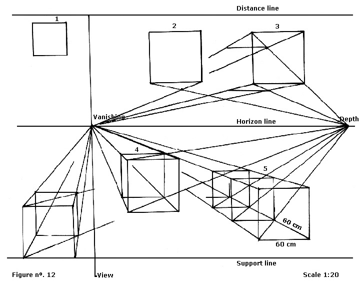 720x567 Quadrilateral Perspective, Drawing In Perspective, Parallel