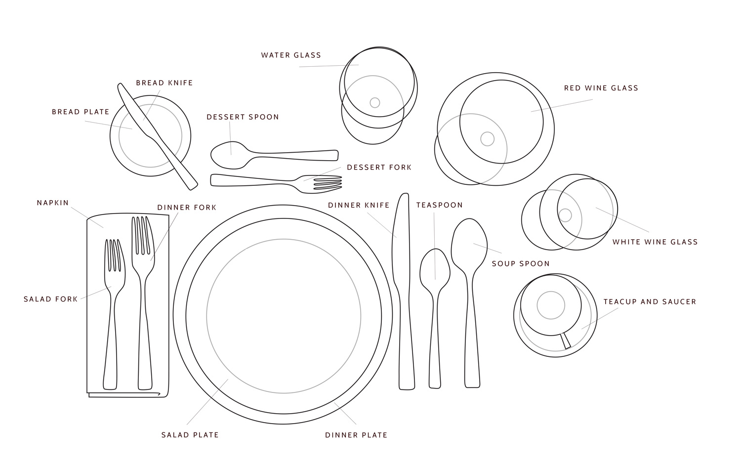 1500x959 Easy Guide to Setting the Table  sc 1 st  GetDrawings.com : proper table place setting - Pezcame.Com