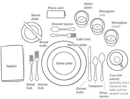 Table Setting Drawing at GetDrawings.com | Free for personal use ... Table Setting Drawing At GetDrawings Com Free For Personal Use  sc 1 st  Best Image Engine & Fascinating Victorian Table Setting Diagram Ideas - Best Image ...
