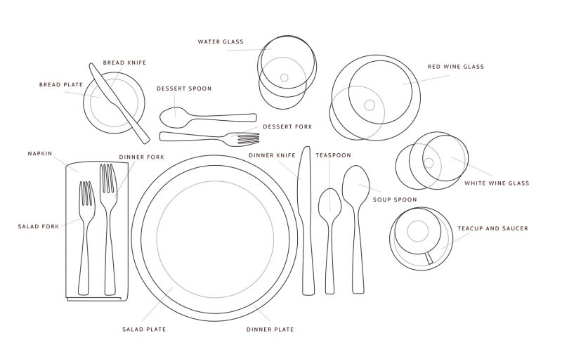 Table Setting Drawing at GetDrawings.com   Free for personal use ...