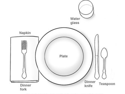 440x330 38 Table Place Setting Pictures, Everyday Table Place Setting