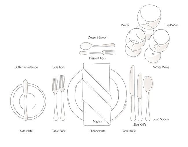 table setting drawing at getdrawings com
