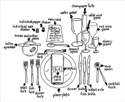 488x400 Setting A Formal Dining Table Table Setting A Diagram Of A Formal