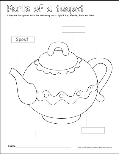 400x518 Label And Color The Parts Of A Teapot