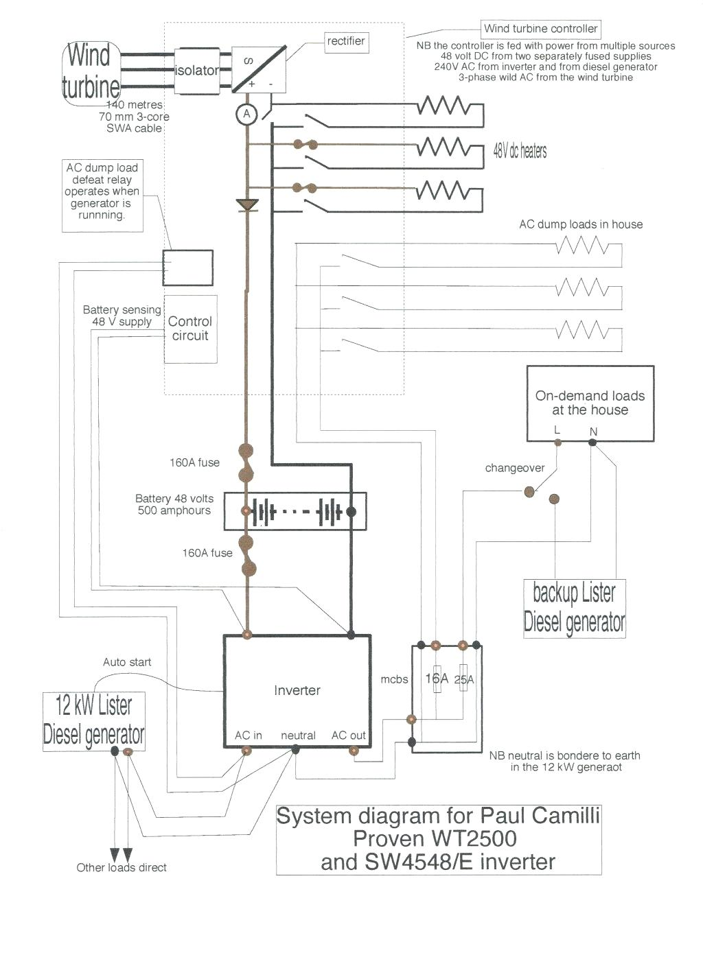 Telecaster Drawing At Free For Personal Use Wiring Diagram Download Schematic 1024x1408 Squier Stratocaster