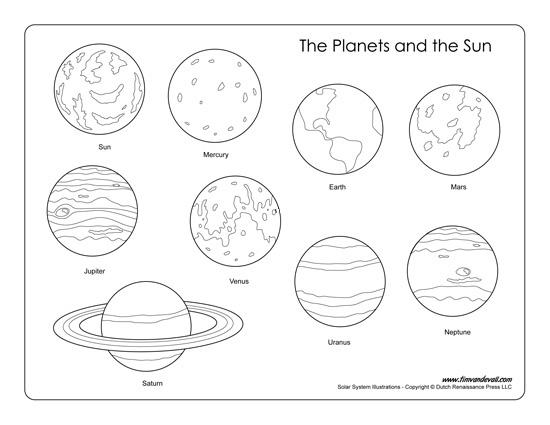 550x425 Solar System Diagram