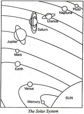270x367 Solar System Paragraph On Solar System (1262 Words)