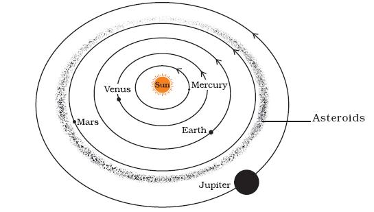 545x309 Stars And The Solar System Light Cbse Class 8 Ekshiksha
