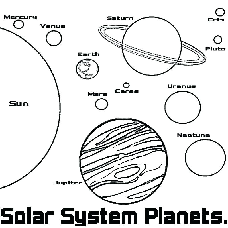 800x800 Coloring Planets Planets Coloring Page Planet 51 Coloring Pages