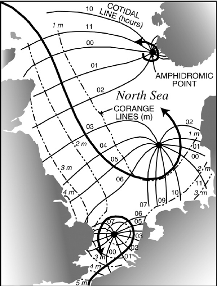 431x569 Figure Showing The North Sea Amphidromic Tidal System For The M 2