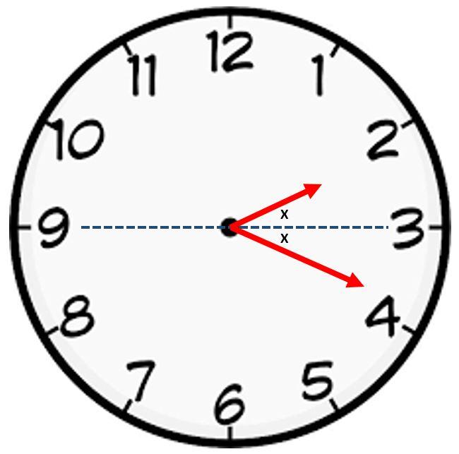650x643 Clocks Brilliant Math Amp Science Wiki