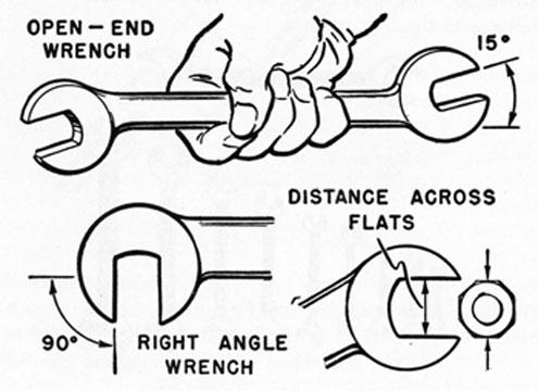 495x360 Engine Room Tools
