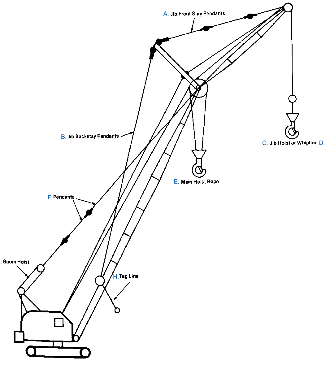 1066x1179 Construction Equipment Applications Arizona Wire Rope